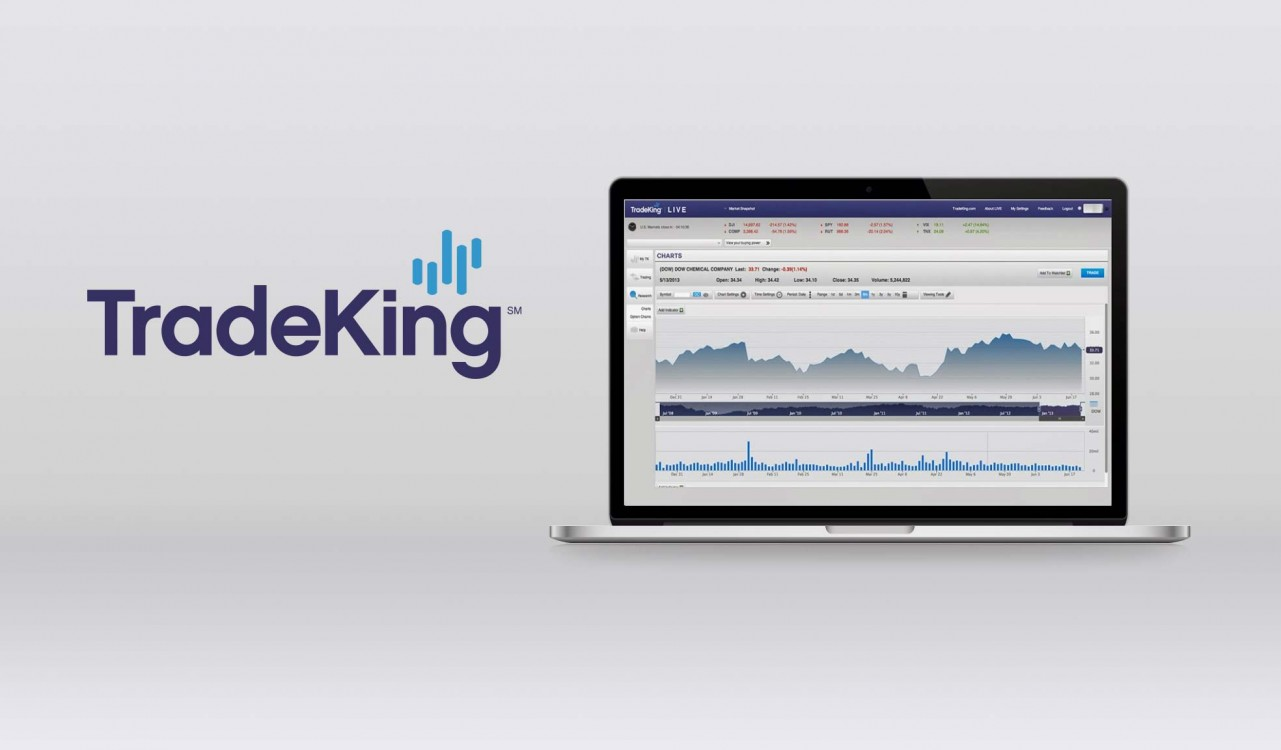 TradeKing Review - Learn to Invest